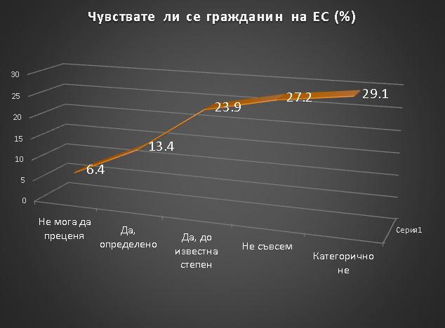 graph1-eu