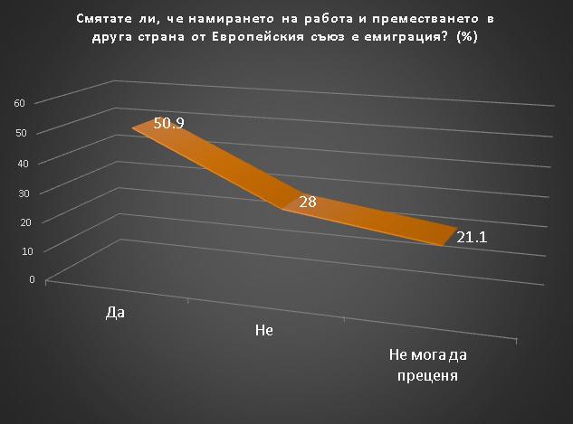 graph2-eu