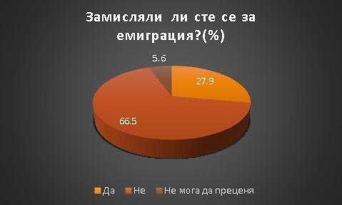 graph3-euA